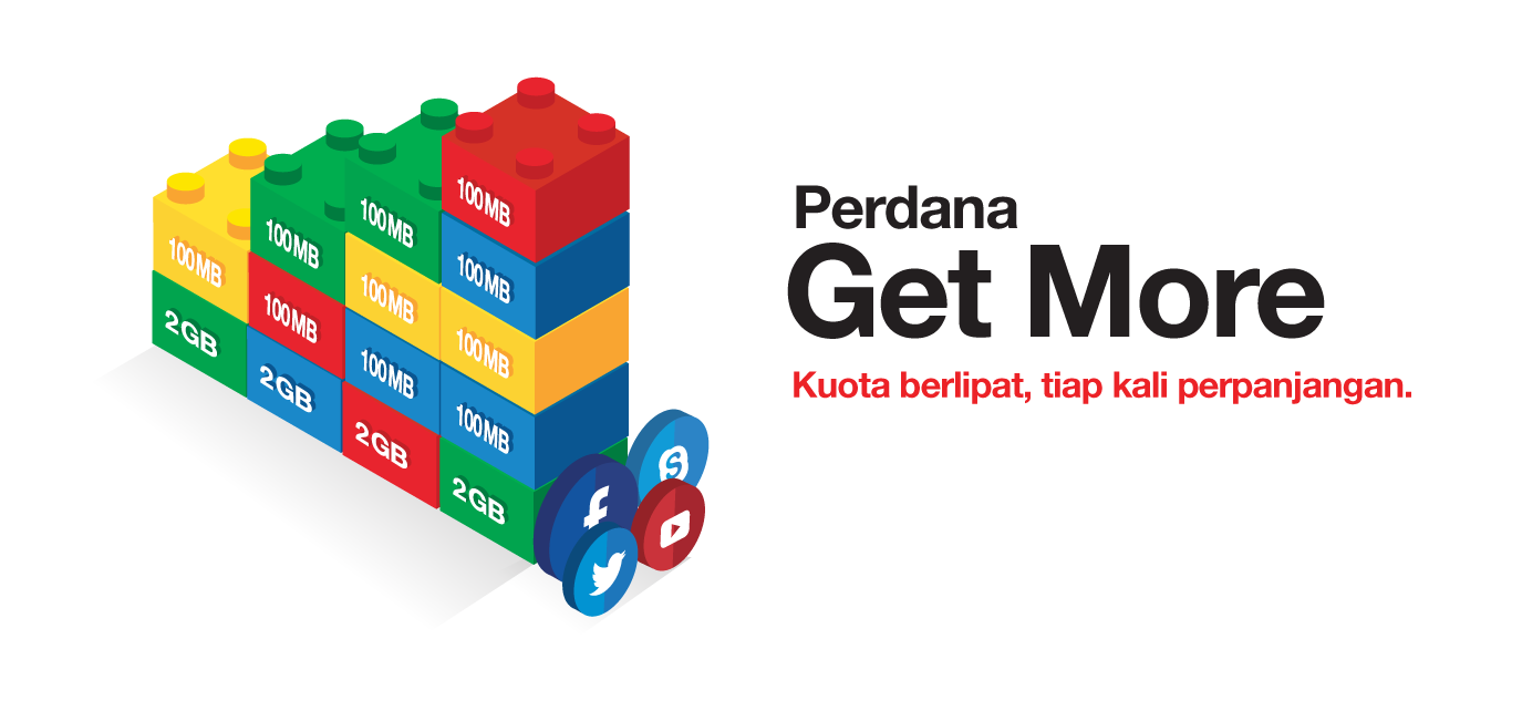 Paket Data Three - Getmore 8 GB